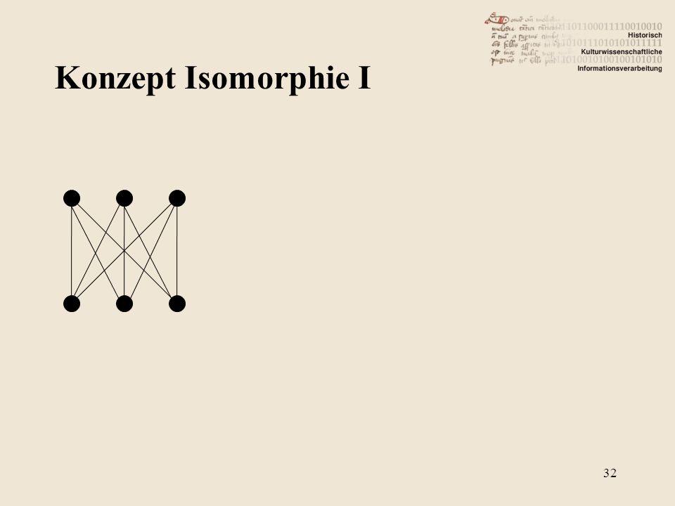 Konzept Isomorphie I