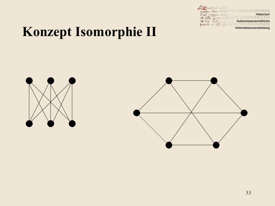 Konzept Isomorphie II