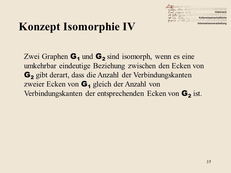 Konzept Isomorphie IV