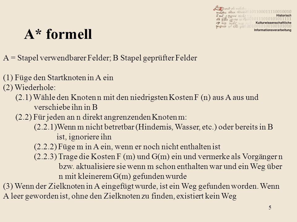 A* formell A = Stapel verwendbarer Felder; B Stapel geprüfter Felder