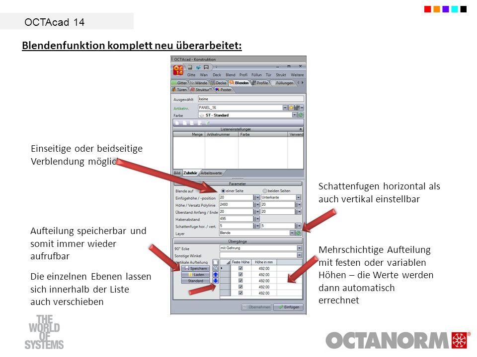 Groß Blendenfunktion Ideen - Menschliche Anatomie Bilder ...