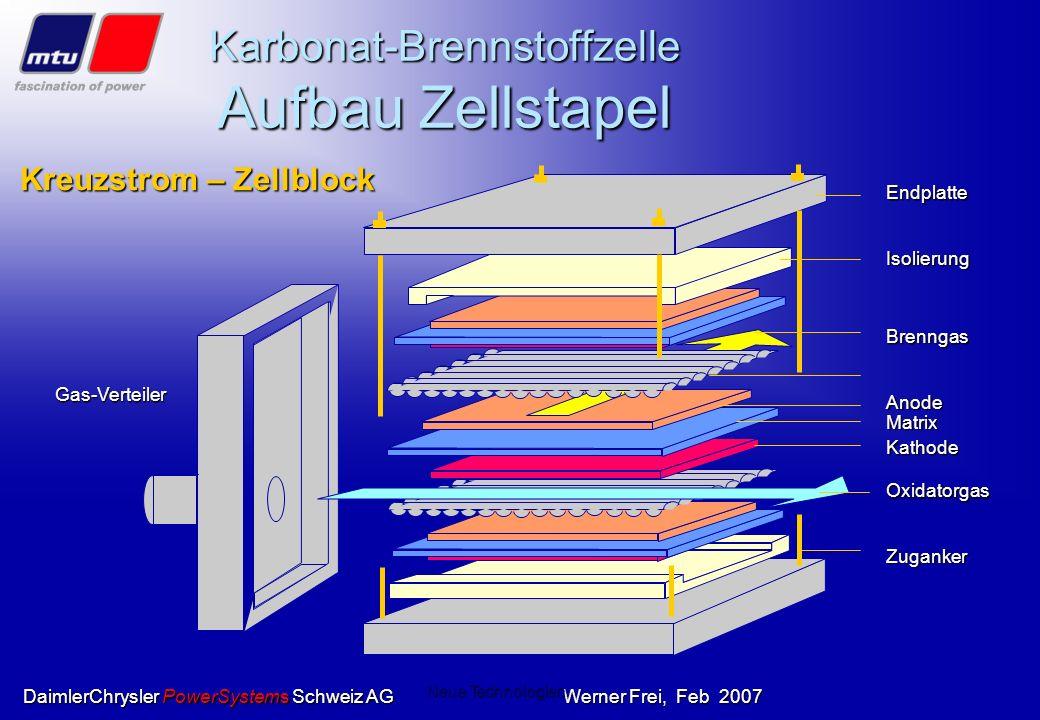 Karbonat-Brennstoffzelle Aufbau Zellstapel