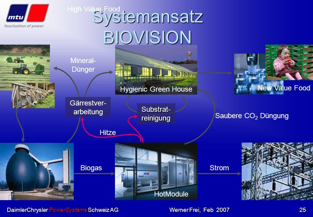 Systemansatz BIOVISION