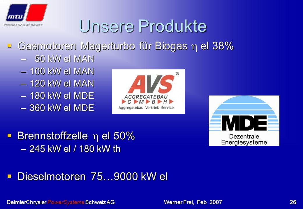 Unsere Produkte Gasmotoren Magerturbo für Biogas  el 38%