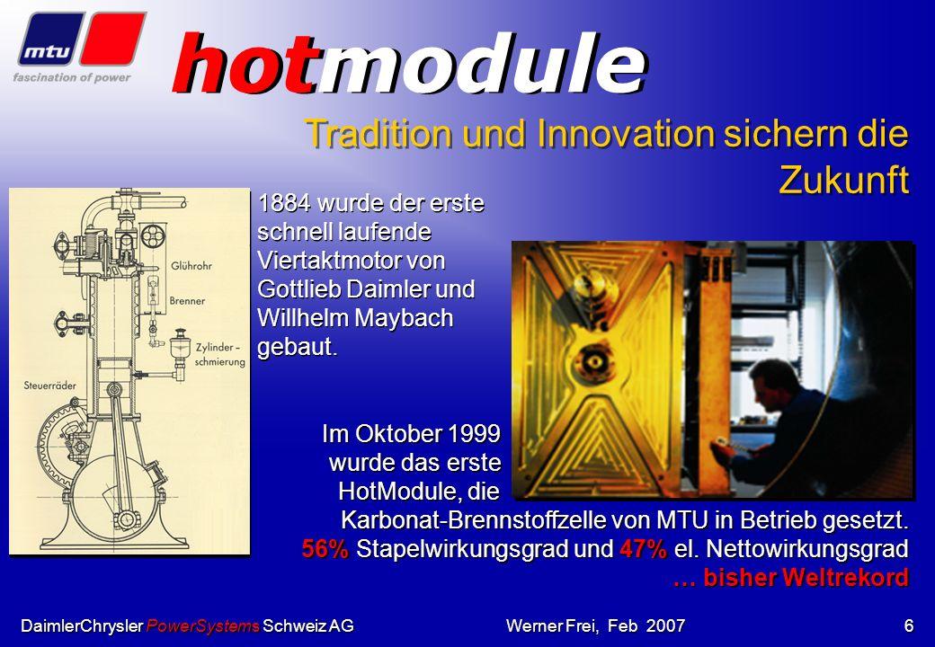 hotmodule Tradition und Innovation sichern die Zukunft