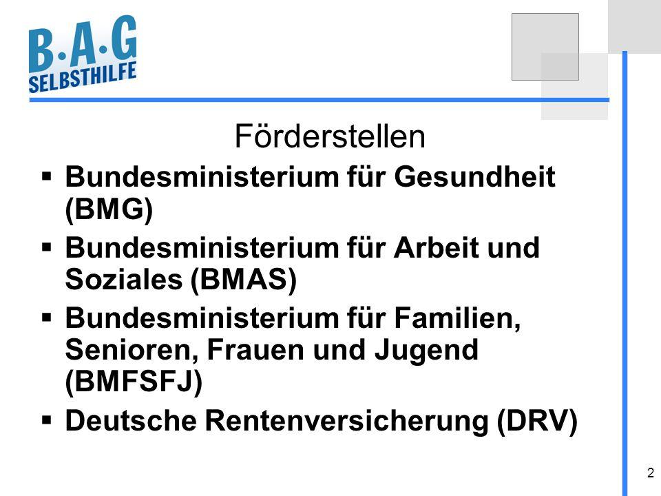 Förderstellen Bundesministerium für Gesundheit (BMG)