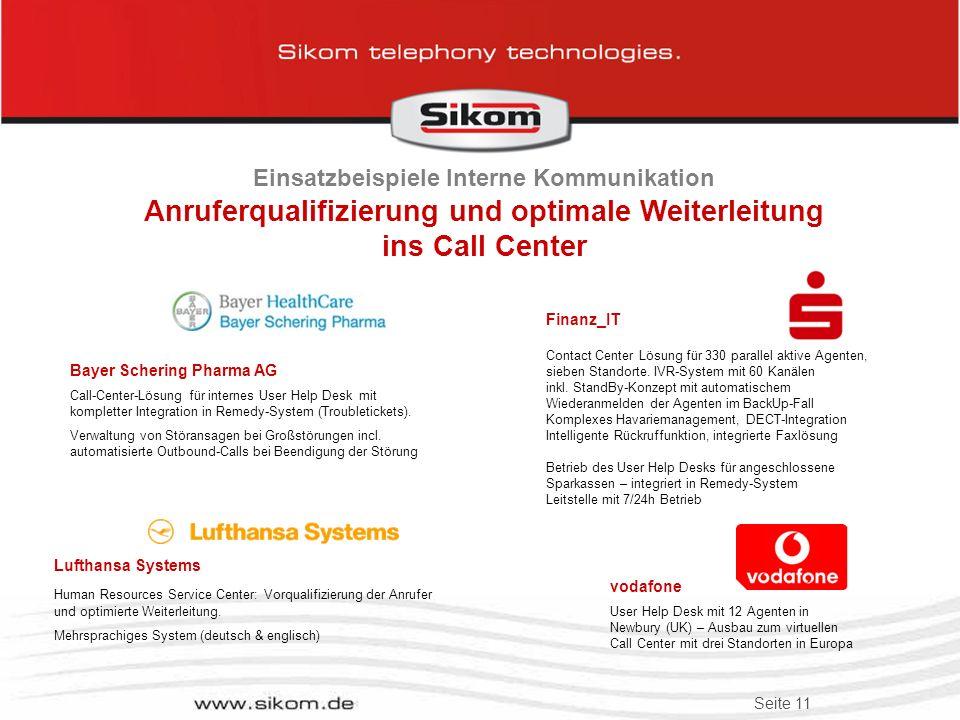 Einsatzbeispiele Interne Kommunikation Anruferqualifizierung und optimale Weiterleitung ins Call Center