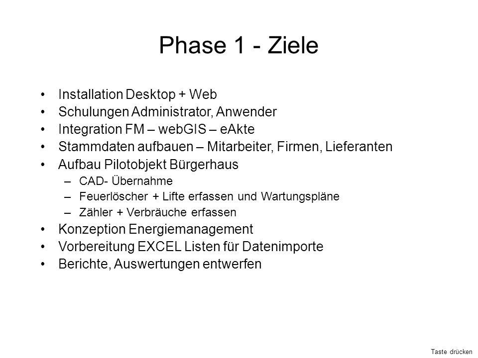 Phase 1 - Ziele Installation Desktop + Web