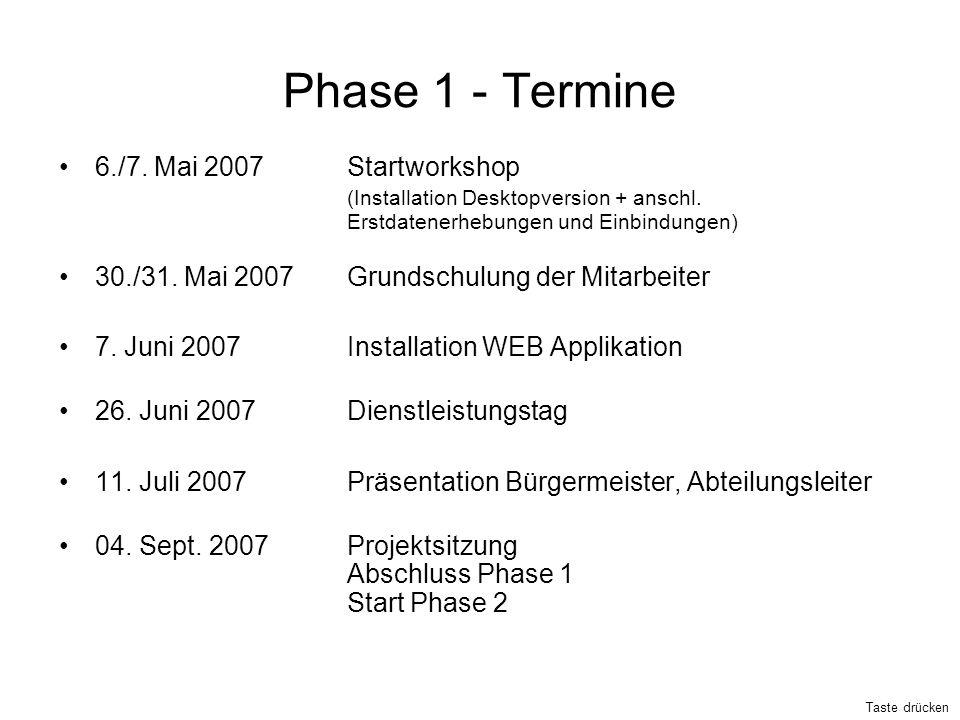 Phase 1 - Termine 6./7. Mai 2007 Startworkshop (Installation Desktopversion + anschl. Erstdatenerhebungen und Einbindungen)