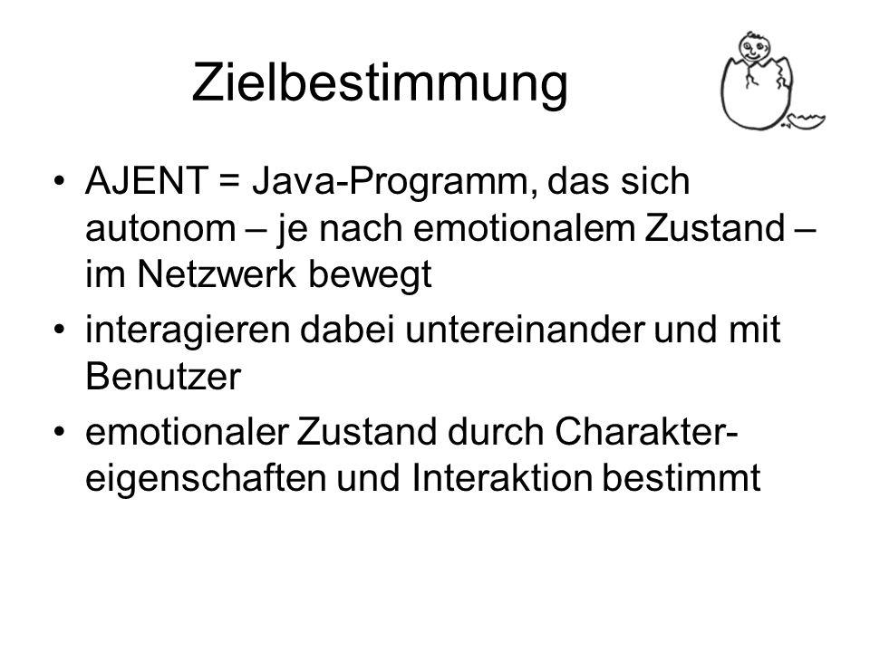 Zielbestimmung AJENT = Java-Programm, das sich autonom – je nach emotionalem Zustand – im Netzwerk bewegt.