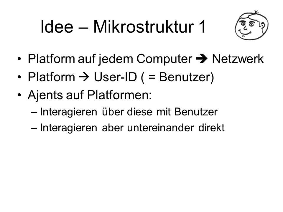 Idee – Mikrostruktur 1 Platform auf jedem Computer  Netzwerk