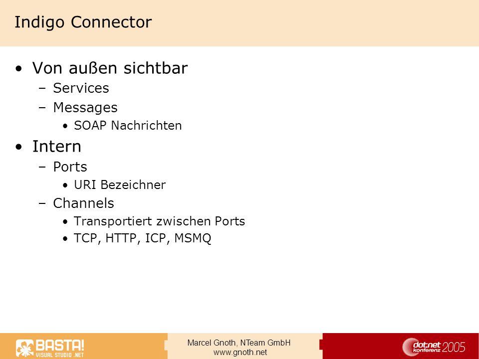 Indigo Connector Von außen sichtbar Intern Services Messages Ports