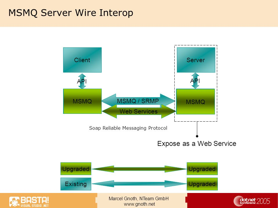 MSMQ Server Wire Interop
