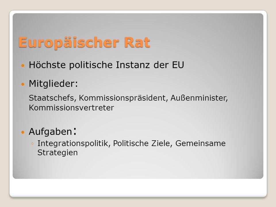 Europäischer Rat Höchste politische Instanz der EU. Mitglieder: Staatschefs, Kommissionspräsident, Außenminister, Kommissionsvertreter.