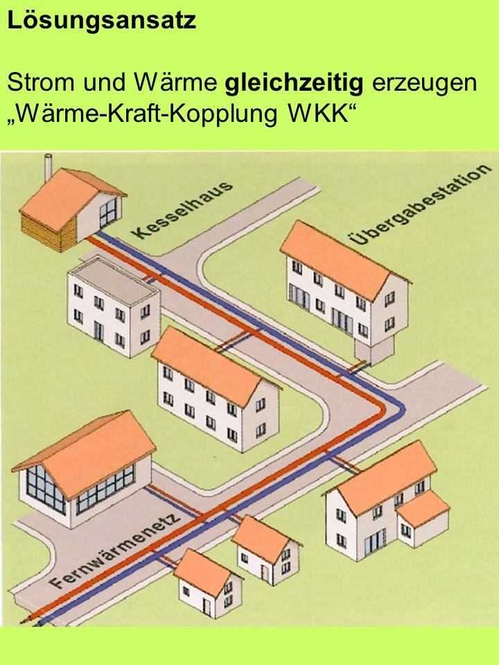 """Lösungsansatz Strom und Wärme gleichzeitig erzeugen """"Wärme-Kraft-Kopplung WKK"""