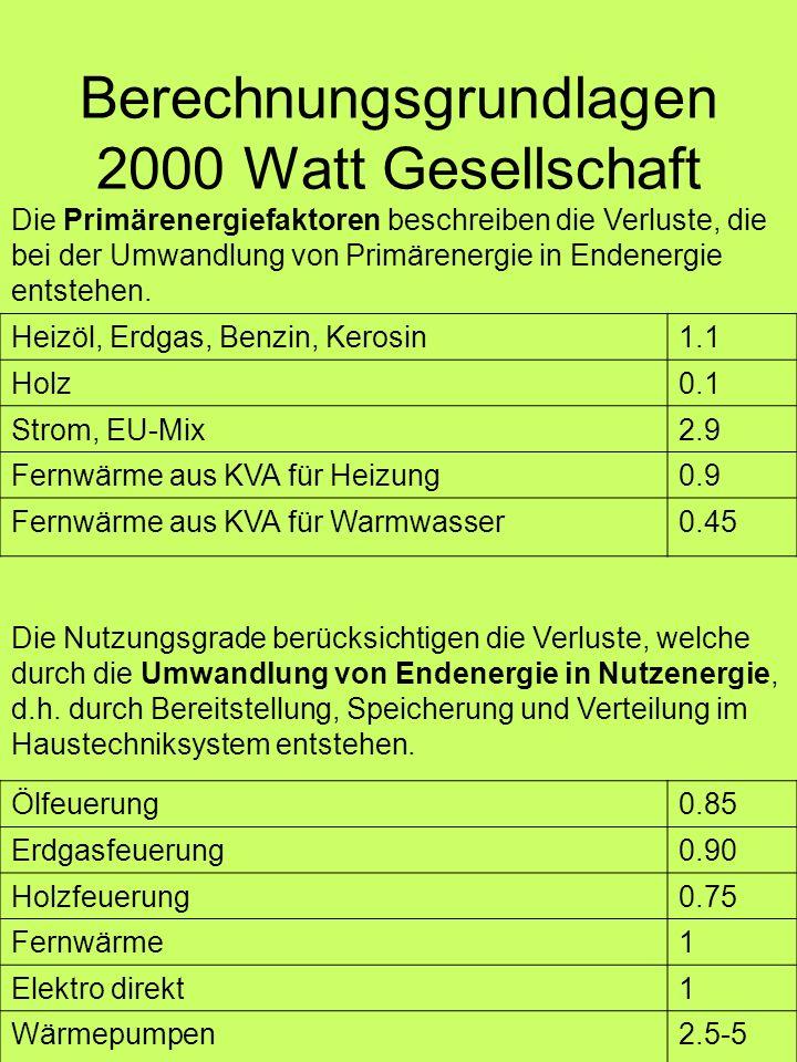 Berechnungsgrundlagen 2000 Watt Gesellschaft