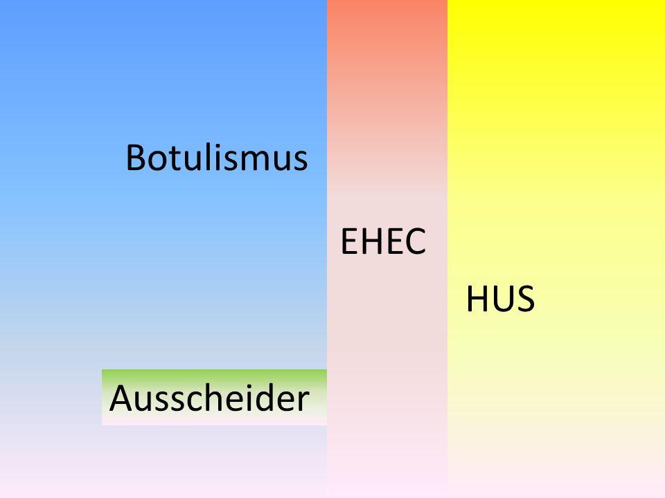 Botulismus Botulismus / EHEC / HUS EHEC HUS Ausscheider Ausscheider