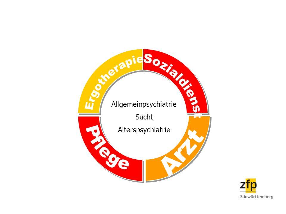 Allgemeinpsychiatrie
