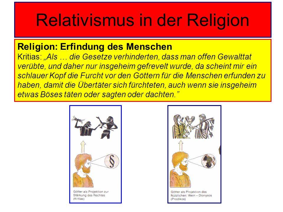 Relativismus in der Religion
