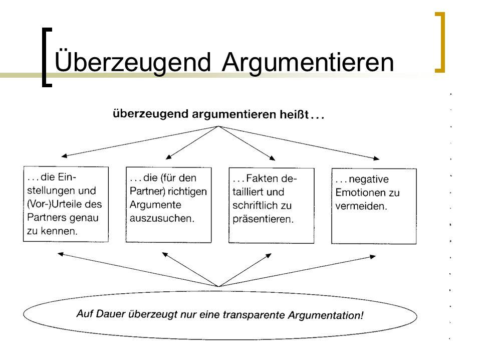 Überzeugend Argumentieren