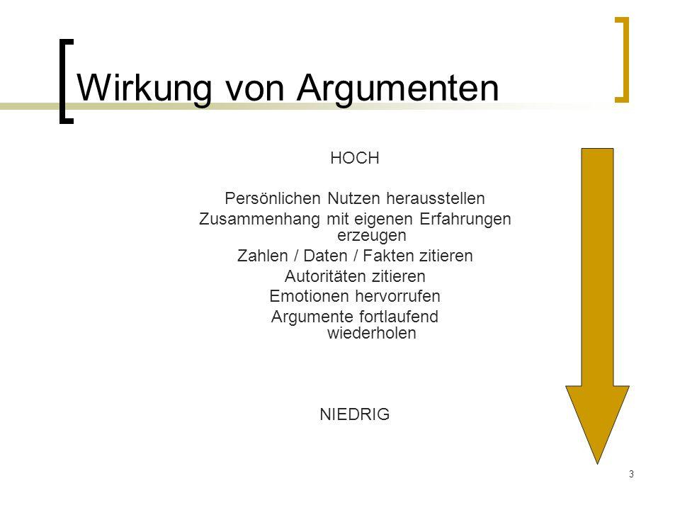 Wirkung von Argumenten