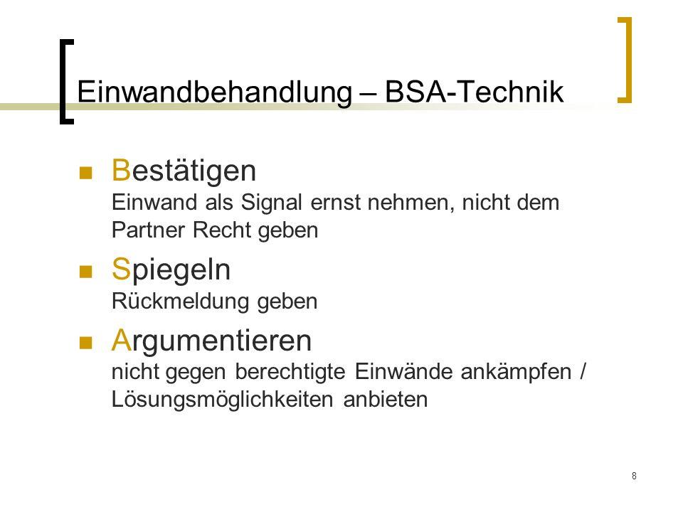 Einwandbehandlung – BSA-Technik