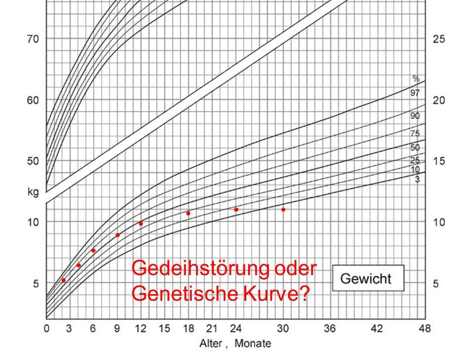Gedeihstörung oder Genetische Kurve