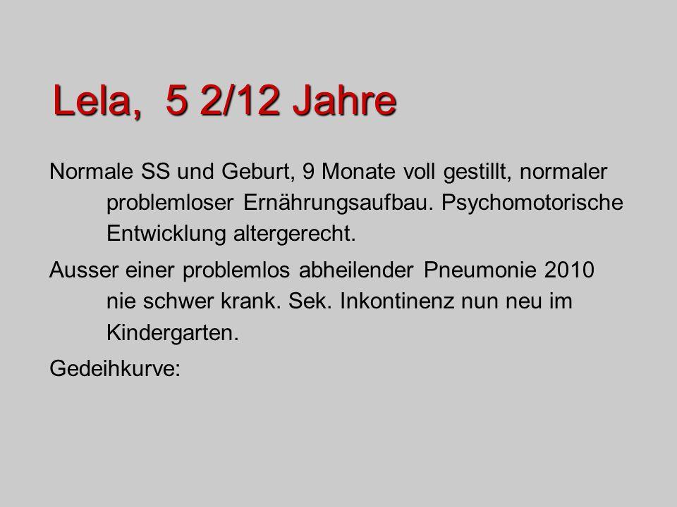 Lela, 5 2/12 Jahre Normale SS und Geburt, 9 Monate voll gestillt, normaler problemloser Ernährungsaufbau. Psychomotorische Entwicklung altergerecht.