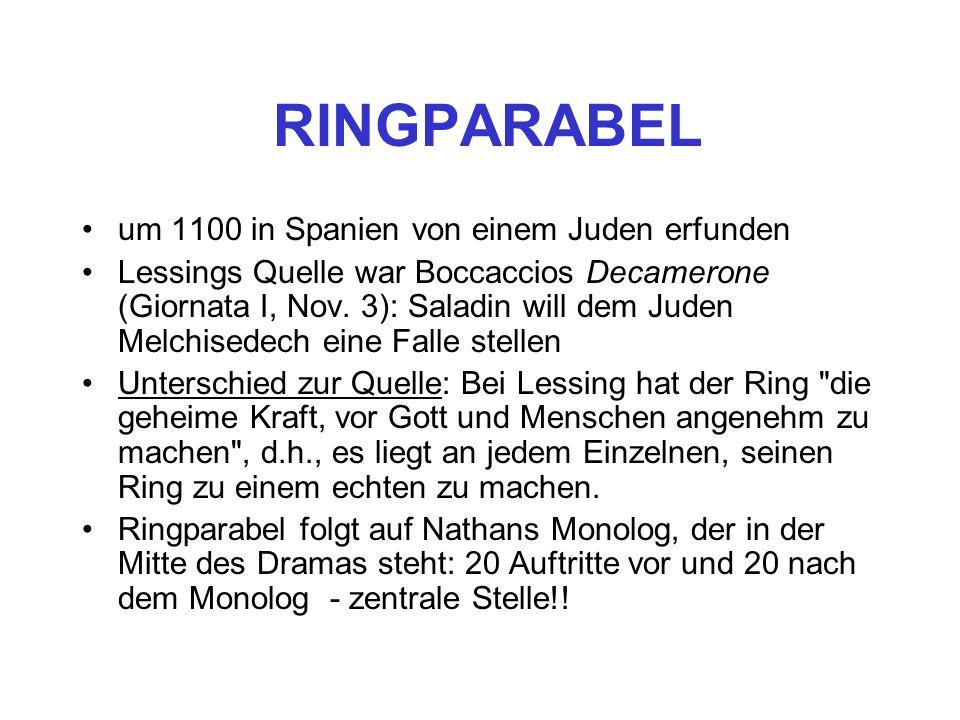 RINGPARABEL um 1100 in Spanien von einem Juden erfunden