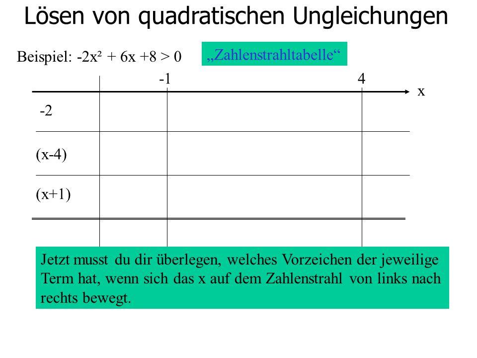 Lösen von quadratischen Ungleichungen