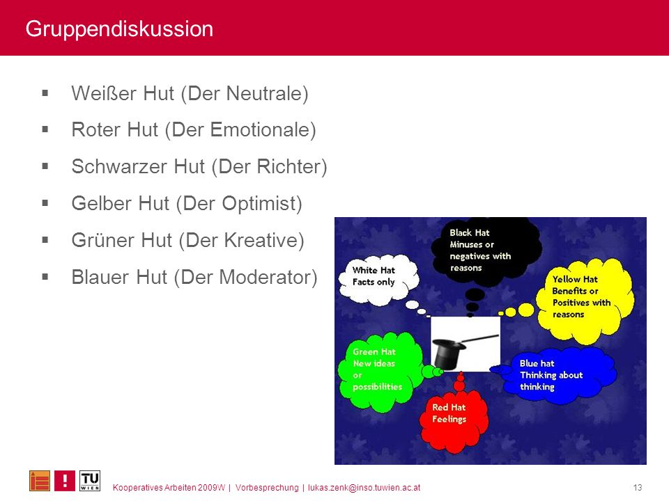 Gruppendiskussion Weißer Hut (Der Neutrale) Roter Hut (Der Emotionale)