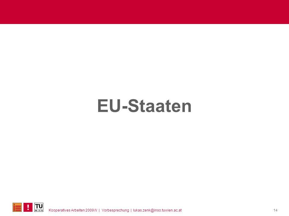 EU-Staaten