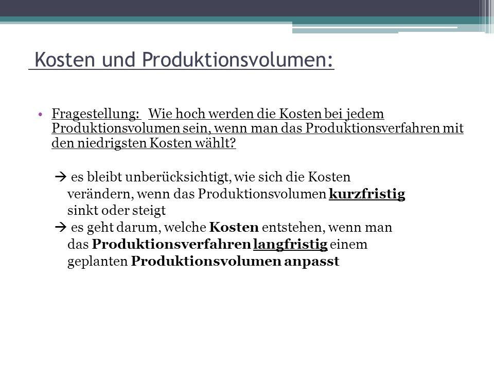 Kosten und Produktionsvolumen: