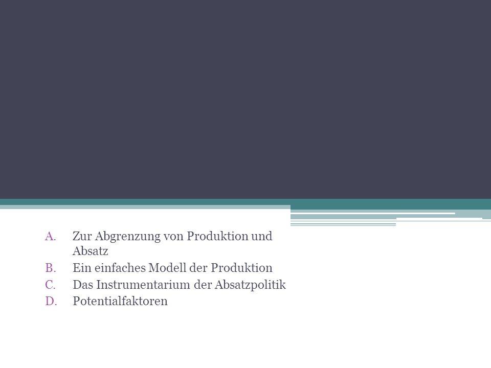 Zur Abgrenzung von Produktion und Absatz