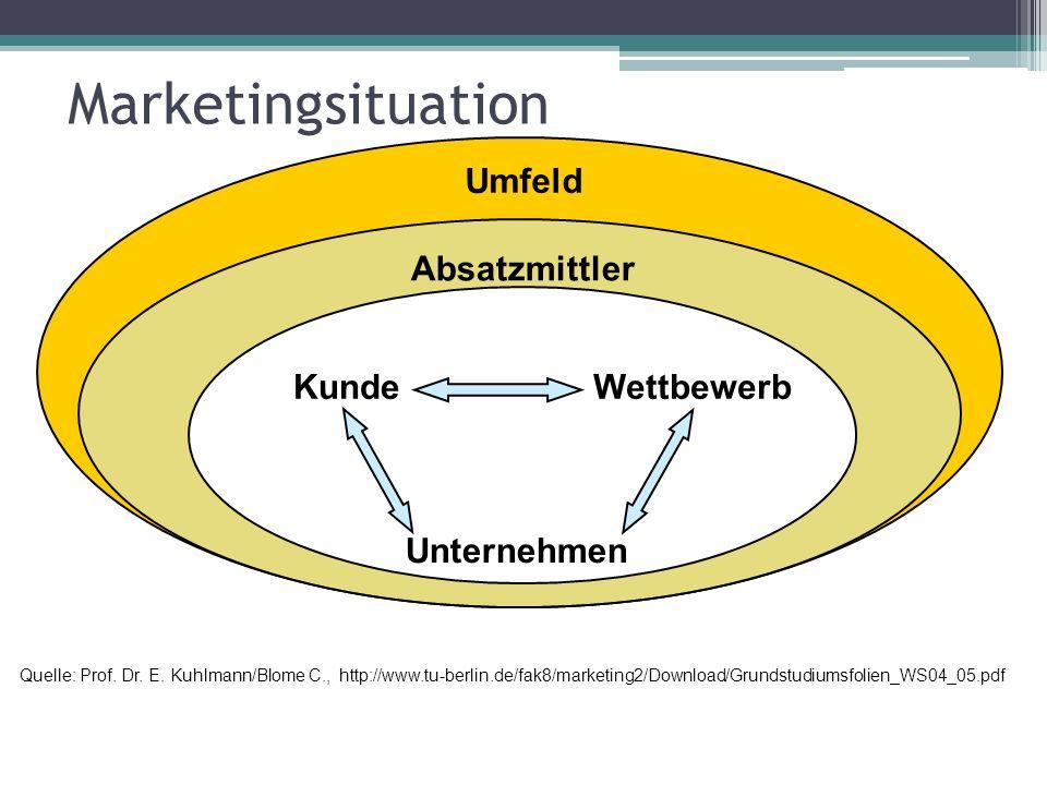 Marketingsituation Umfeld Absatzmittler Kunde Wettbewerb Unternehmen