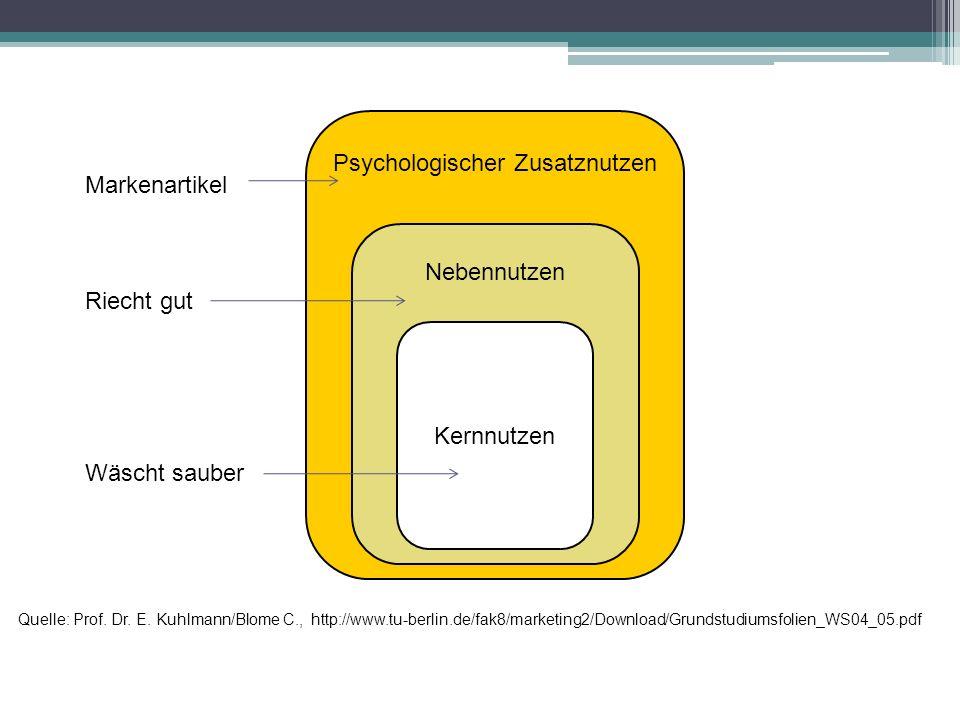 Psychologischer Zusatznutzen