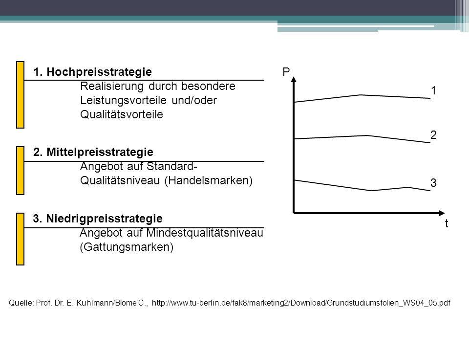 2. Mittelpreisstrategie