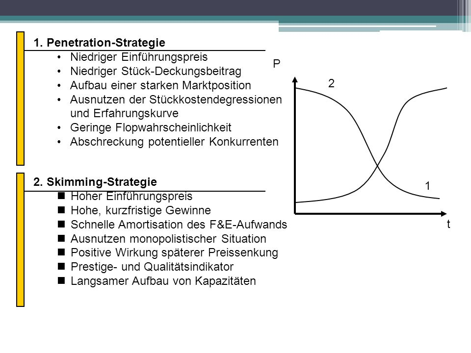 1. Penetration-Strategie Niedriger Einführungspreis