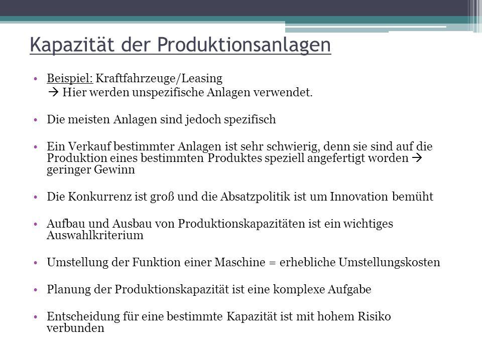 Kapazität der Produktionsanlagen