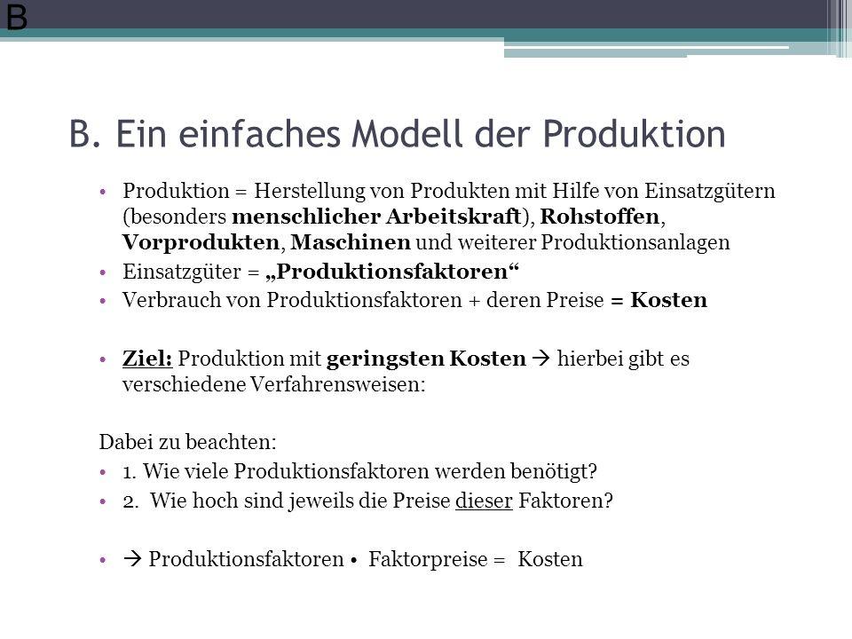 B. Ein einfaches Modell der Produktion