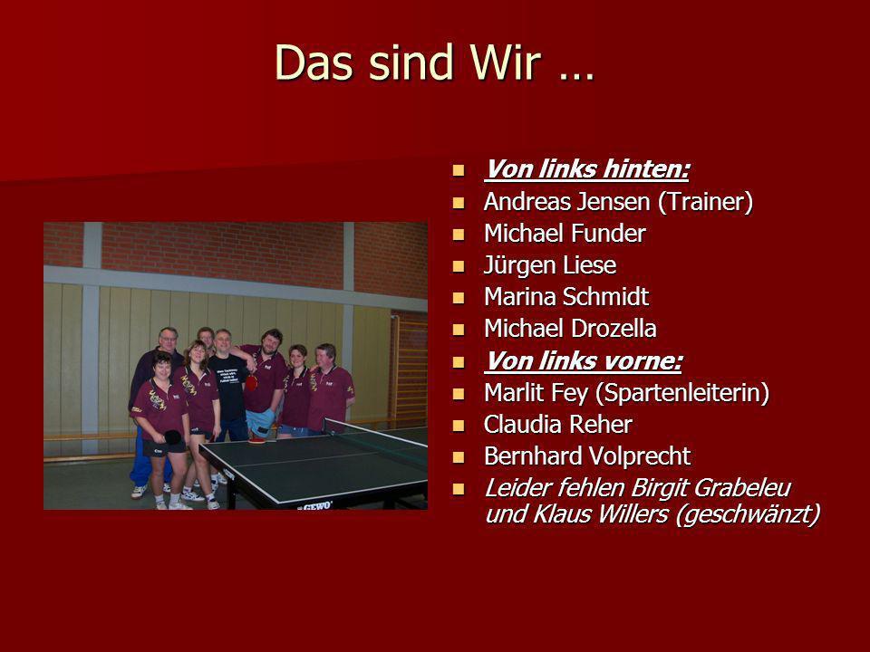 Das sind Wir … Von links hinten: Andreas Jensen (Trainer)