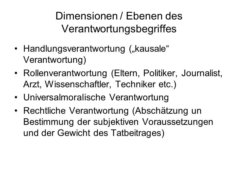 Dimensionen / Ebenen des Verantwortungsbegriffes