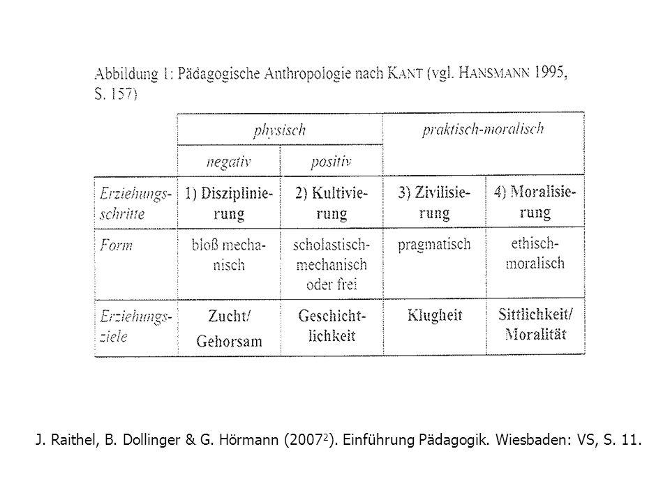 J. Raithel, B. Dollinger & G. Hörmann (20072). Einführung Pädagogik