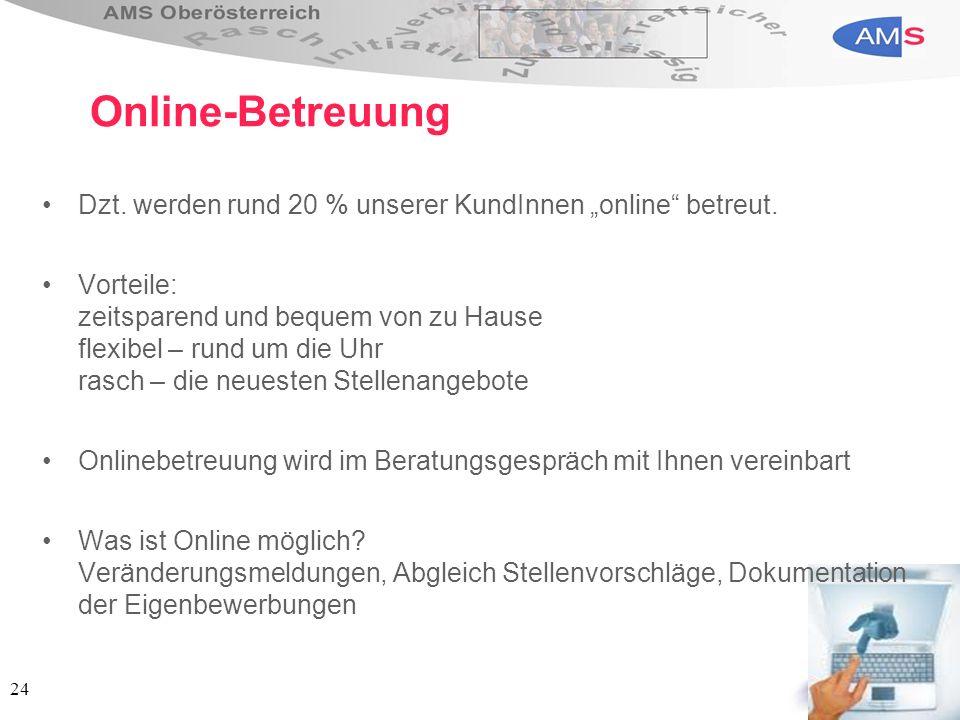 """Online-Betreuung Dzt. werden rund 20 % unserer KundInnen """"online betreut."""