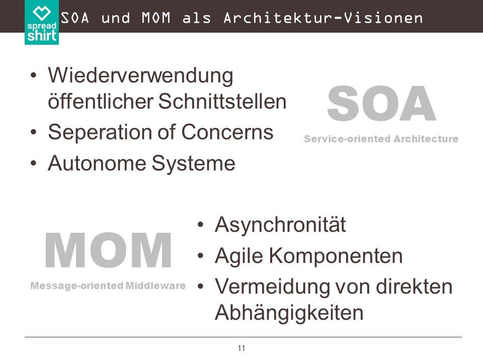 SOA und MOM als Architektur-Visionen