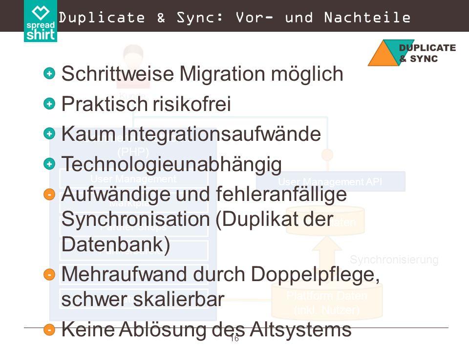 Duplicate & Sync: Vor- und Nachteile
