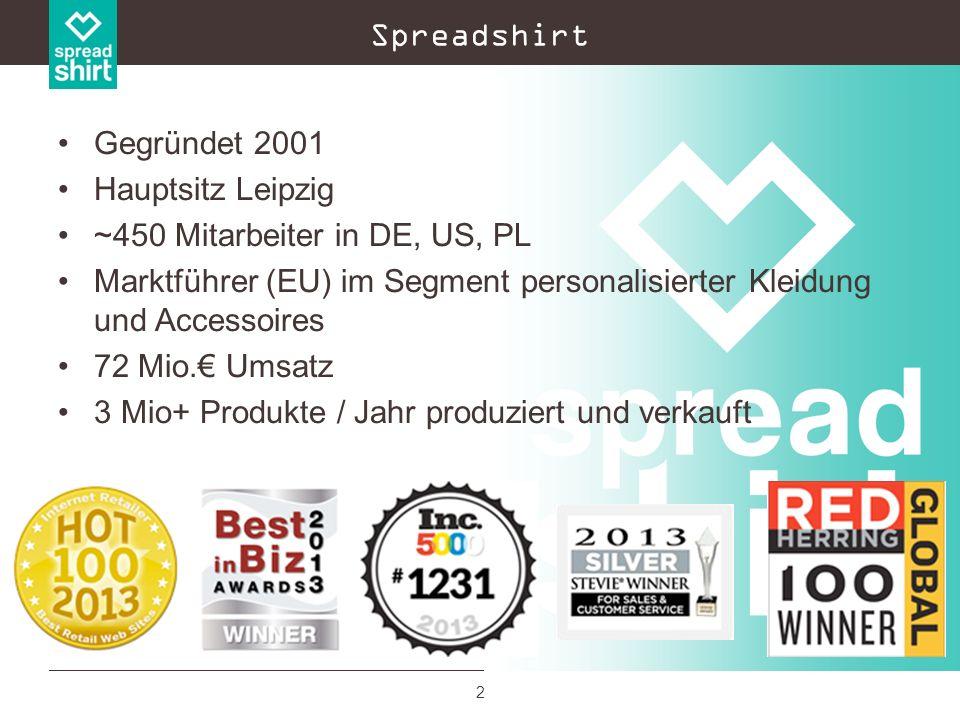 Spreadshirt Gegründet 2001 Hauptsitz Leipzig