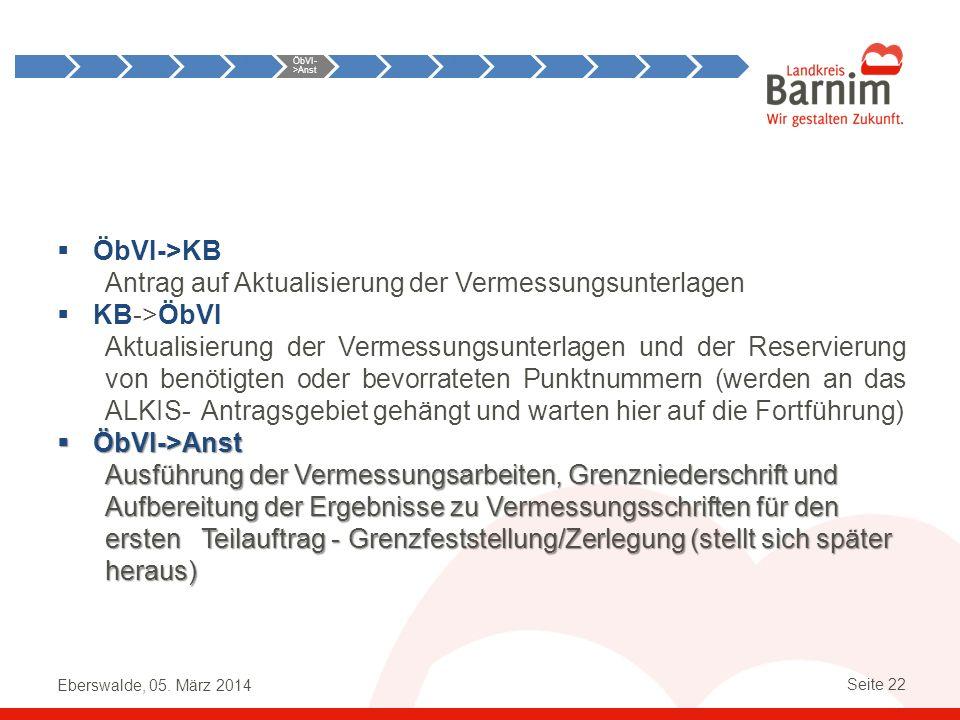 Antrag auf Aktualisierung der Vermessungsunterlagen KB->ÖbVI