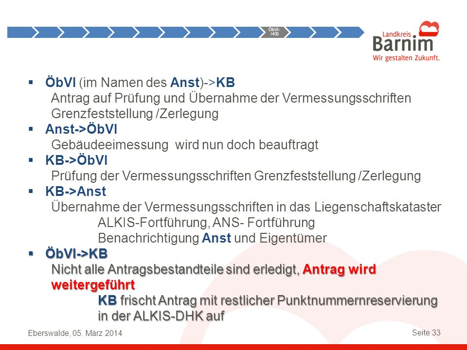 Gebäudeeimessung wird nun doch beauftragt KB->ÖbVI