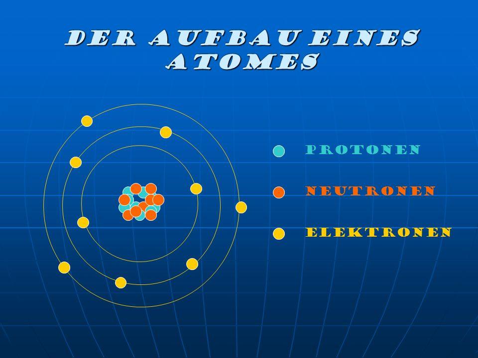 Der aufbau eines atomes